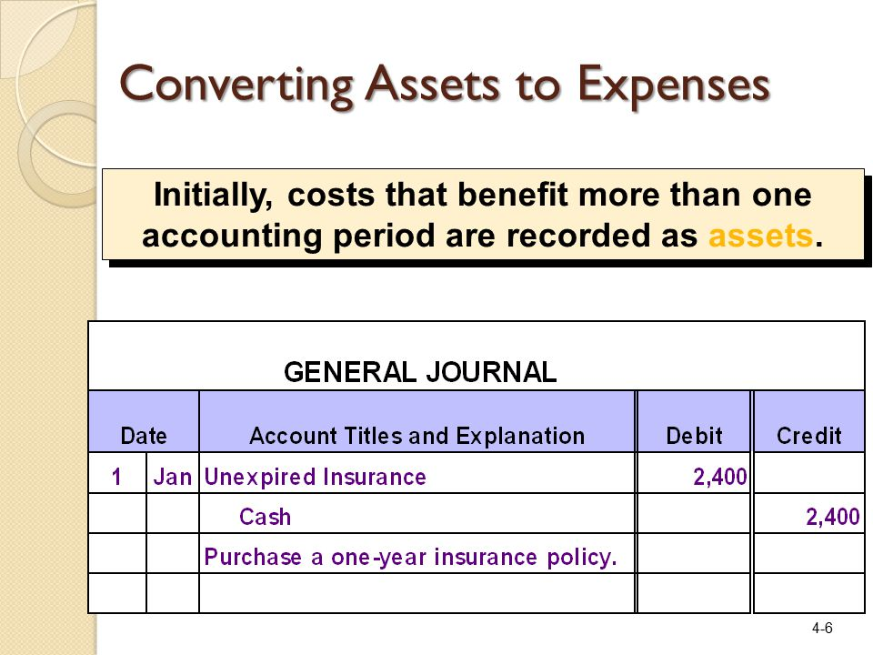 4-6 Initially, costs that benefit more than one accounting period are recorded as assets.