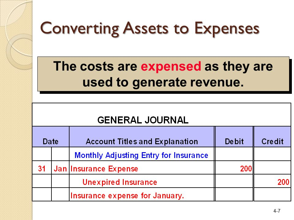 4-7 The costs are expensed as they are used to generate revenue. Converting Assets to Expenses