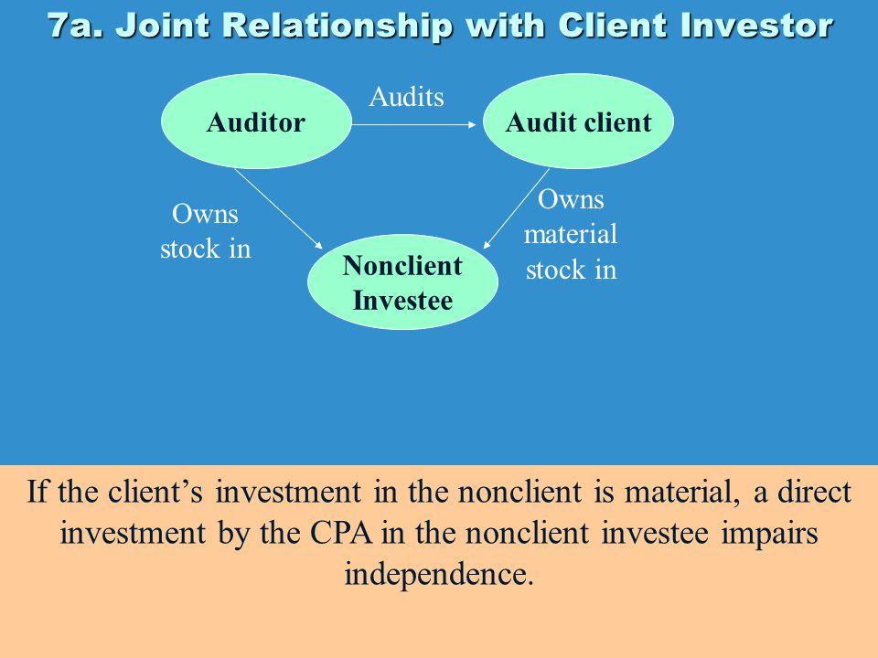 7a. Joint Relationship with Client Investor If the client's investment in the nonclient is material, a direct investment by the CPA in the nonclient i