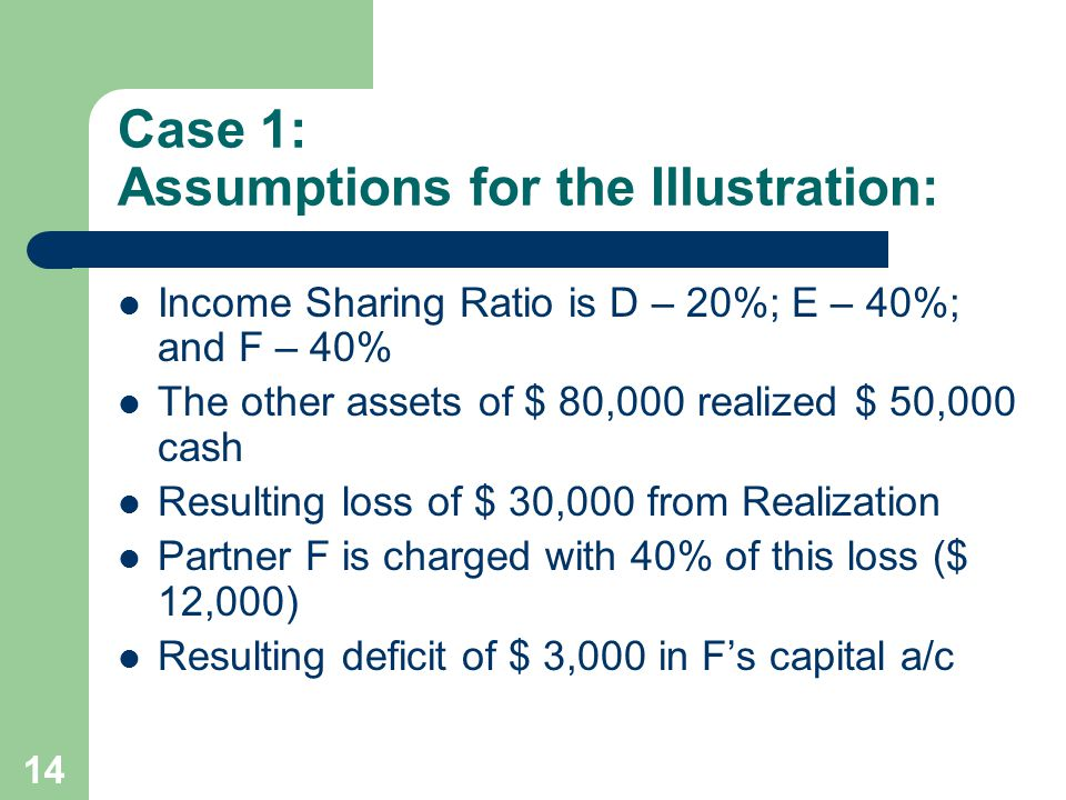 14 Case 1: Assumptions for the Illustration: Income Sharing Ratio is D – 20%; E – 40%; and F – 40% The other assets of $ 80,000 realized $ 50,000 cash Resulting loss of $ 30,000 from Realization Partner F is charged with 40% of this loss ($ 12,000) Resulting deficit of $ 3,000 in F's capital a/c