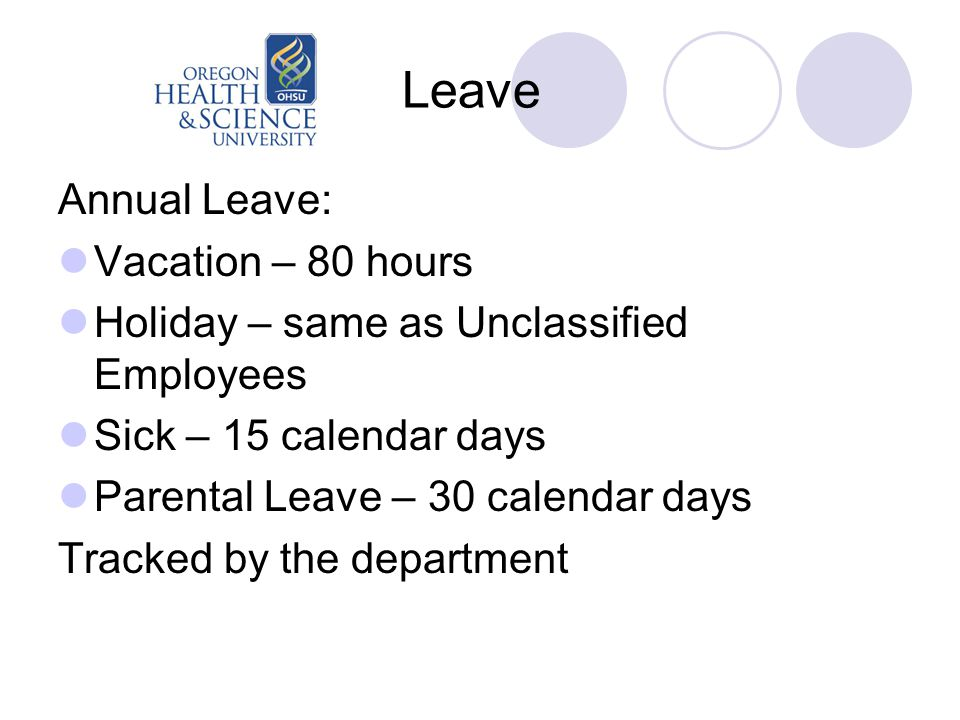 Leave Annual Leave: Vacation – 80 hours Holiday – same as Unclassified Employees Sick – 15 calendar days Parental Leave – 30 calendar days Tracked by the department