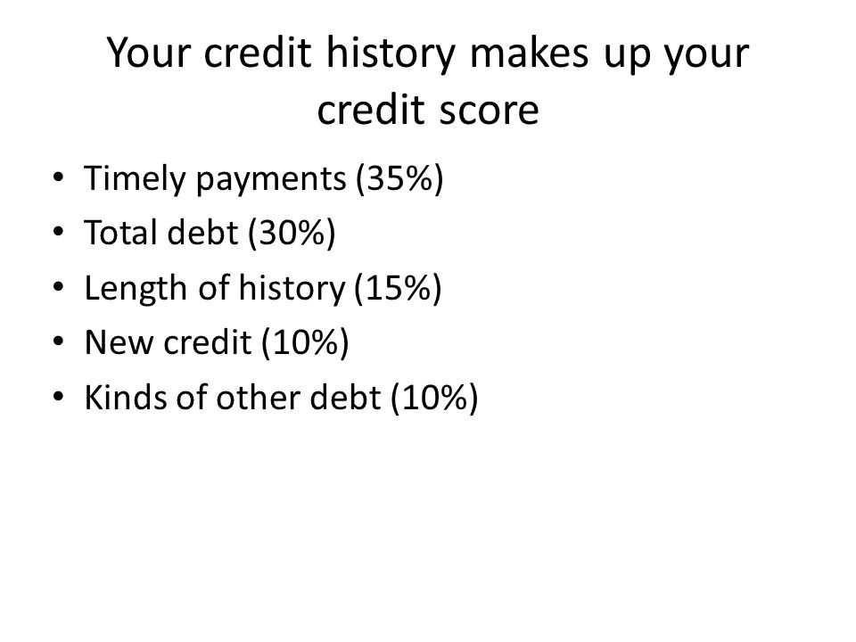 Using your credit card Avoiding fees Minimizing interest