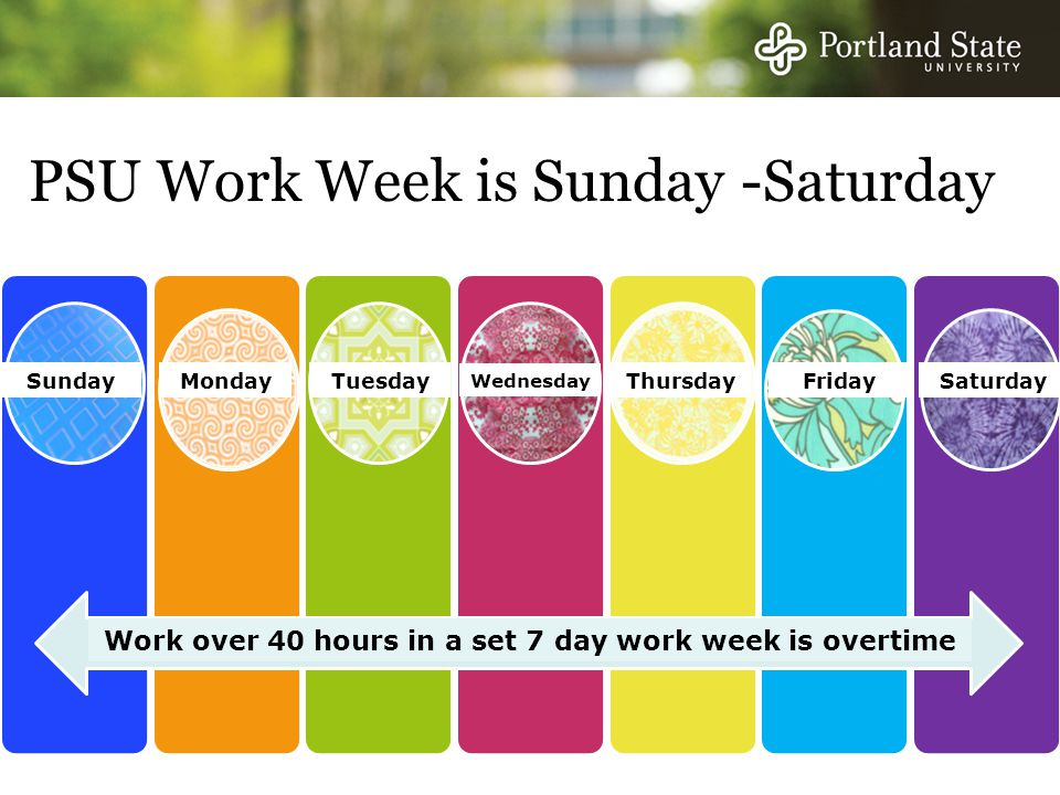 PSU Work Week is Sunday -Saturday Work over 40 hours in a set 7 day work week is overtime TuesdayMondaySundayThursdayFriday Saturday Wednesday