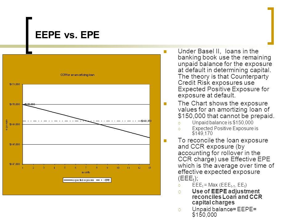 EEPE vs.