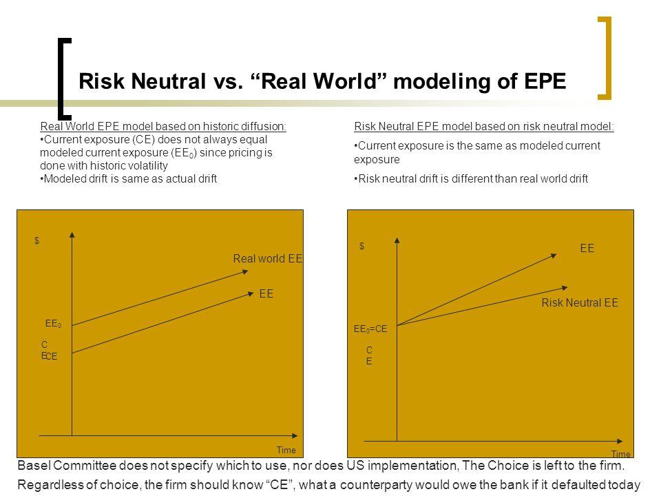 Risk Neutral vs.