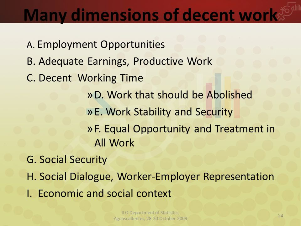 Many dimensions of decent work A. Employment Opportunities B.