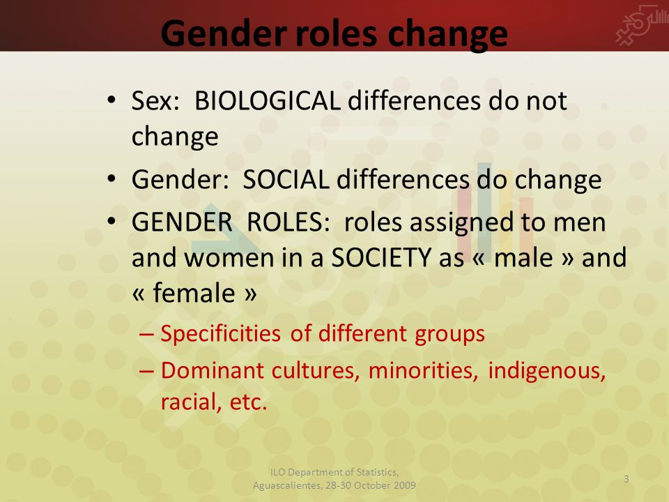 Gender roles change Sex: BIOLOGICAL differences do not change Gender: SOCIAL differences do change GENDER ROLES: roles assigned to men and women in a SOCIETY as « male » and « female » – Specificities of different groups – Dominant cultures, minorities, indigenous, racial, etc.