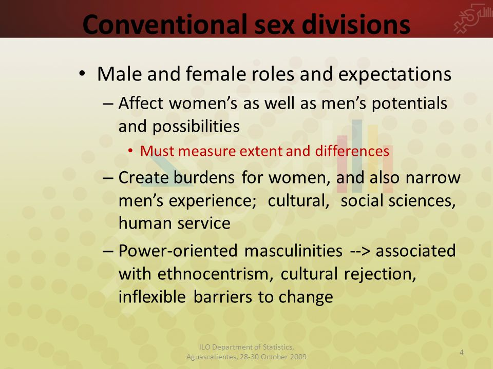 Conventional sex divisions Male and female roles and expectations – Affect women's as well as men's potentials and possibilities Must measure extent and differences – Create burdens for women, and also narrow men's experience; cultural, social sciences, human service – Power-oriented masculinities --> associated with ethnocentrism, cultural rejection, inflexible barriers to change 4 ILO Department of Statistics, Aguascalientes, 28-30 October 2009