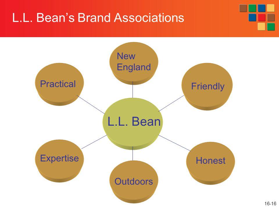 16-16 L.L. Bean's Brand Associations L.L. Bean Friendly New England Practical Expertise Outdoors Honest