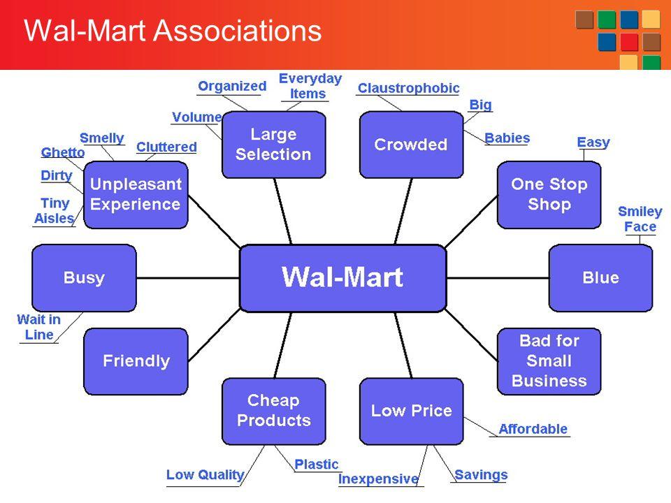 16-17 Wal-Mart Associations