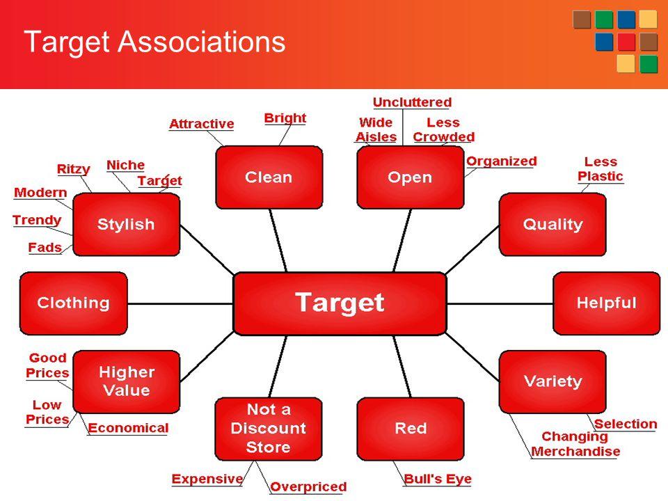 16-18 Target Associations