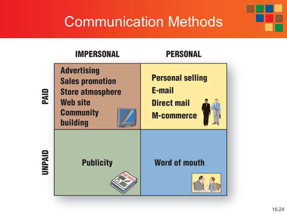 16-24 Communication Methods