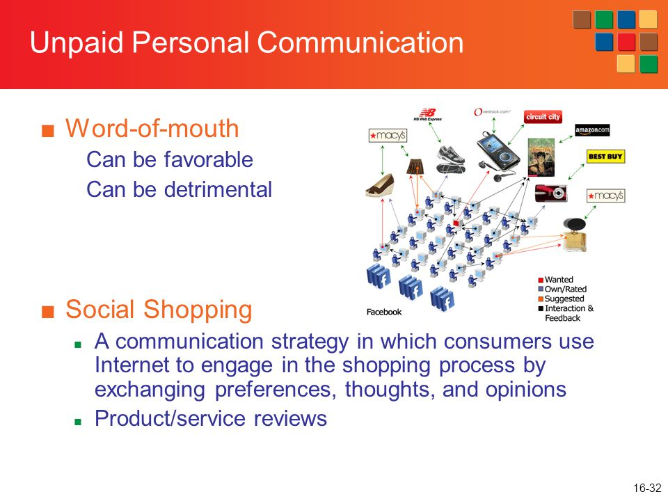 16-32 Unpaid Personal Communication ■Word-of-mouth Can be favorable Can be detrimental ■Social Shopping A communication strategy in which consumers use Internet to engage in the shopping process by exchanging preferences, thoughts, and opinions Product/service reviews