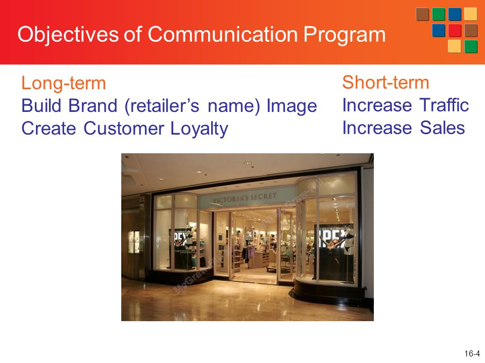 16-4 Objectives of Communication Program Short-term Increase Traffic Increase Sales Long-term Build Brand (retailer's name) Image Create Customer Loyalty