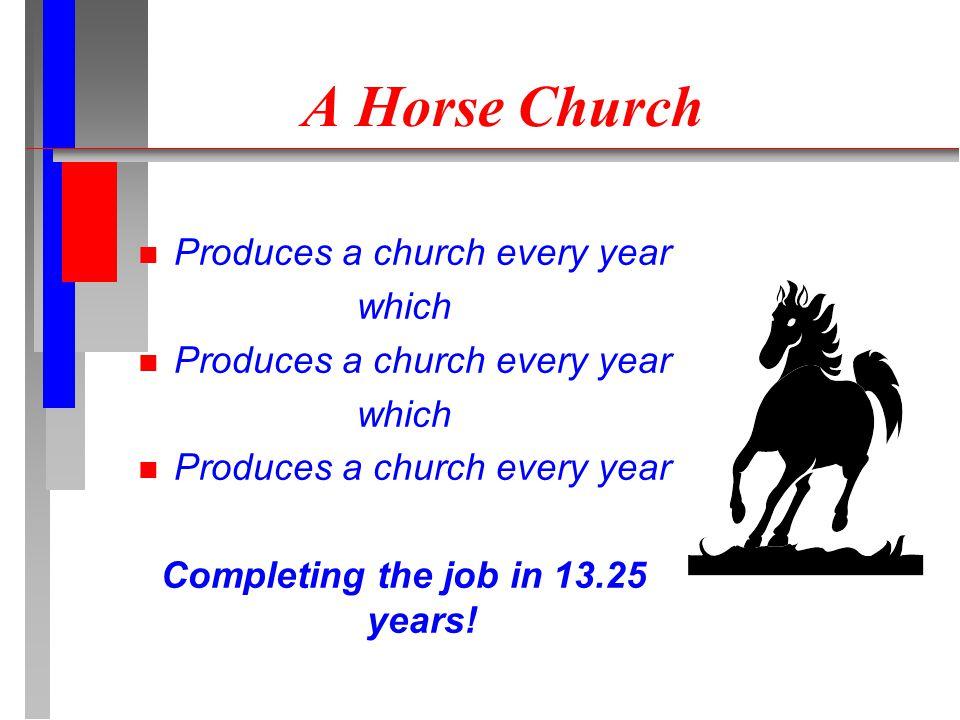 A Horse Church n Produces a church every year which n Produces a church every year which n Produces a church every year Completing the job in 13.25 years!