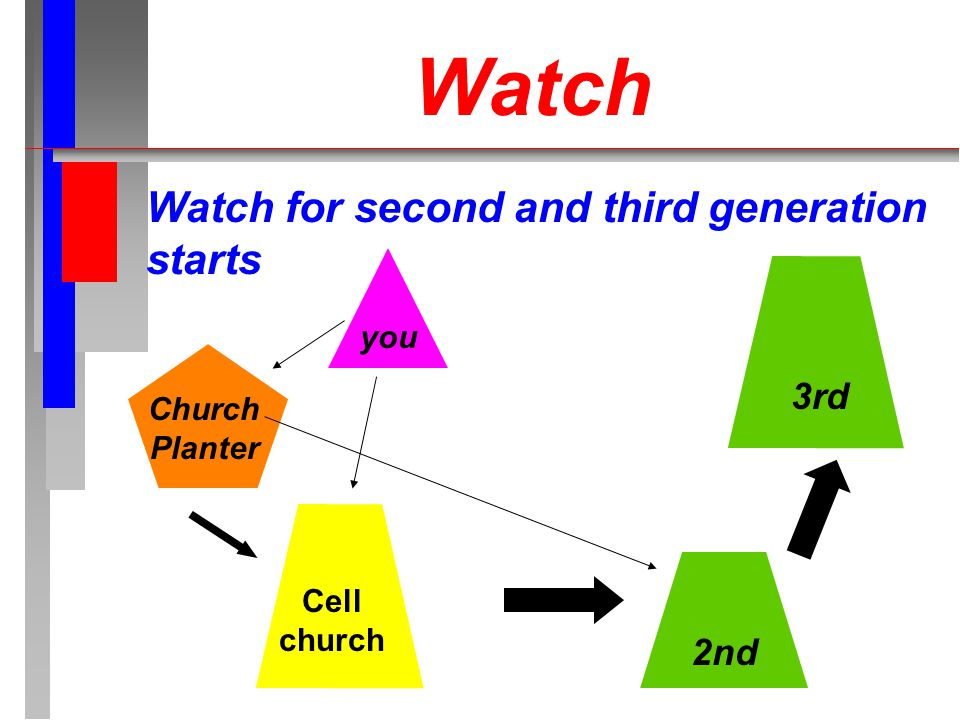 Watch Watch for second and third generation starts 2nd 3rd you Church Planter Cell church