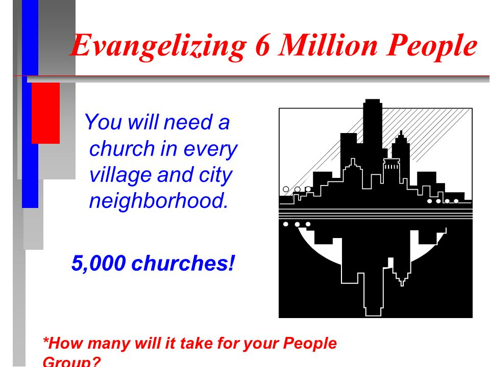 Evangelizing 6 Million People You will need a church in every village and city neighborhood. 5,000 churches! *How many will it take for your People Gr