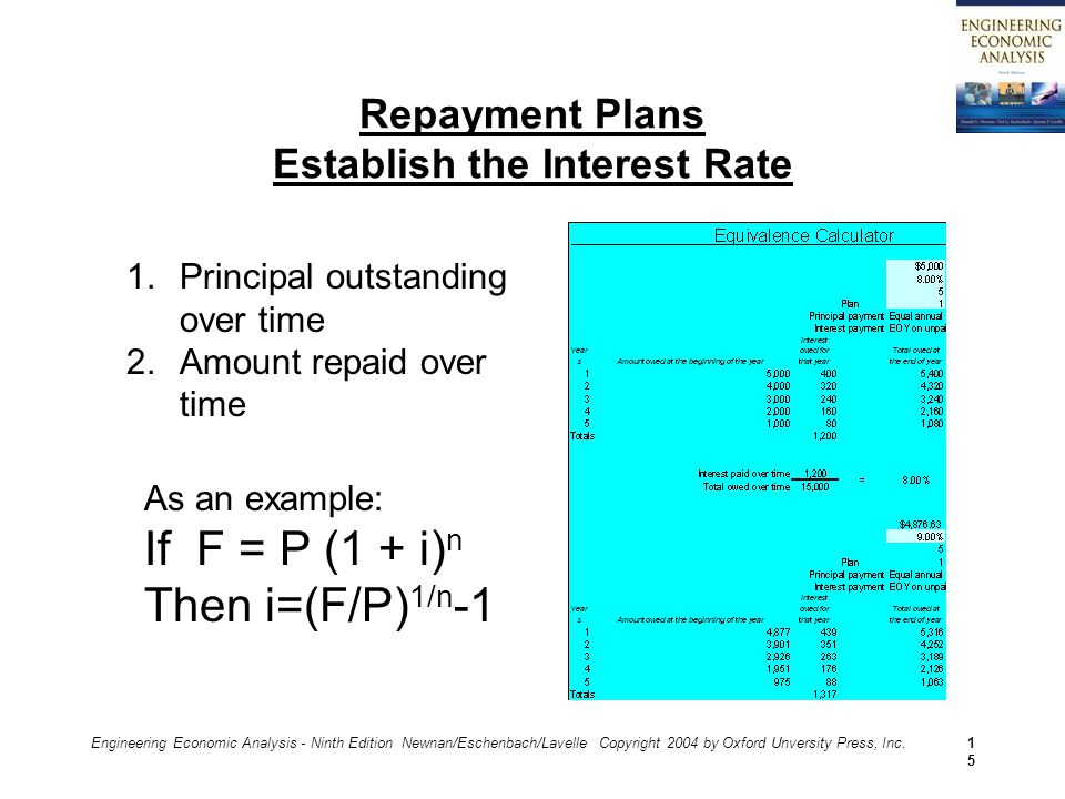 Engineering Economic Analysis - Ninth Edition Newnan/Eschenbach/Lavelle Copyright 2004 by Oxford Unversity Press, Inc.15 Repayment Plans Establish the Interest Rate 1.Principal outstanding over time 2.Amount repaid over time As an example: If F = P (1 + i) n Then i=(F/P) 1/n -1