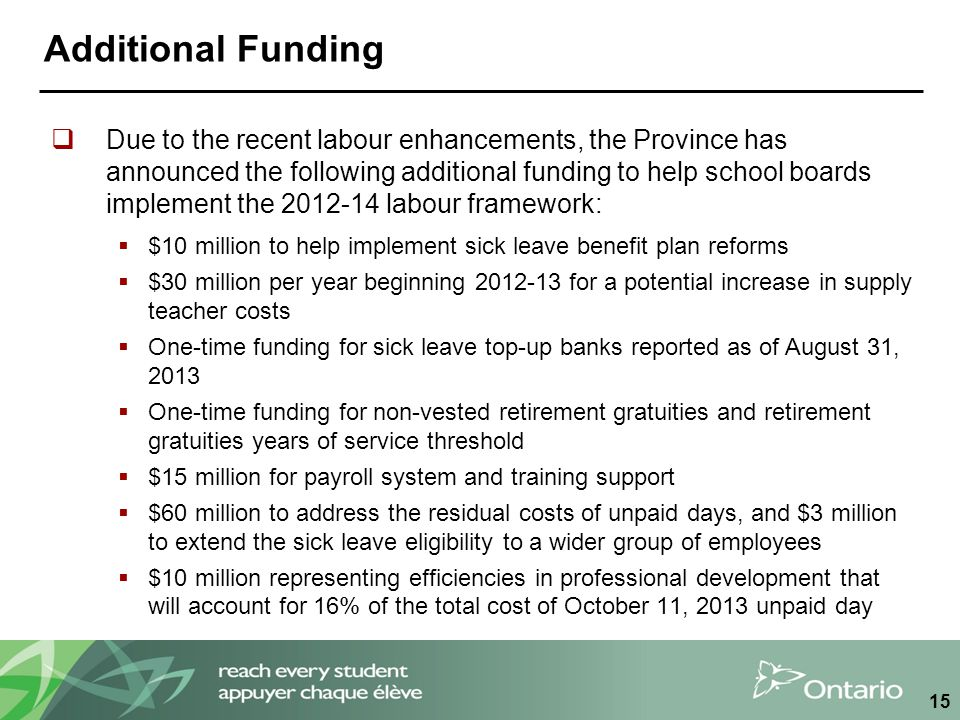Additional Funding  Due to the recent labour enhancements, the Province has announced the following additional funding to help school boards implemen