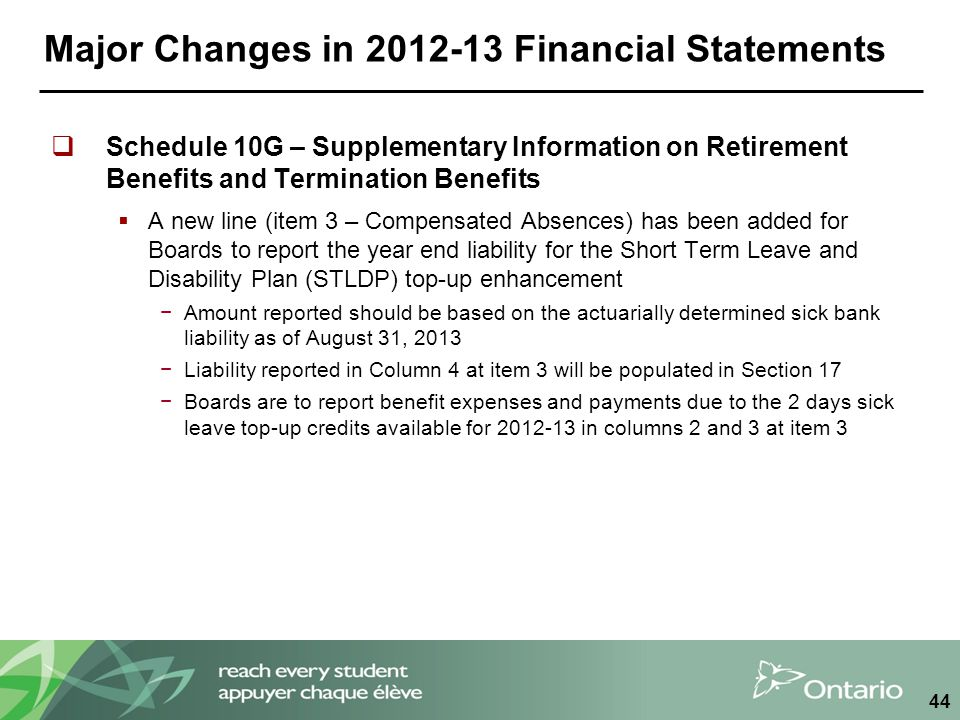 Major Changes in 2012-13 Financial Statements  Schedule 10G – Supplementary Information on Retirement Benefits and Termination Benefits  A new line (item 3 – Compensated Absences) has been added for Boards to report the year end liability for the Short Term Leave and Disability Plan (STLDP) top-up enhancement −Amount reported should be based on the actuarially determined sick bank liability as of August 31, 2013 −Liability reported in Column 4 at item 3 will be populated in Section 17 −Boards are to report benefit expenses and payments due to the 2 days sick leave top-up credits available for 2012-13 in columns 2 and 3 at item 3 44