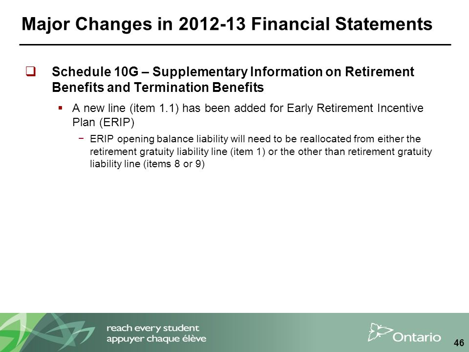 Major Changes in 2012-13 Financial Statements  Schedule 10G – Supplementary Information on Retirement Benefits and Termination Benefits  A new line