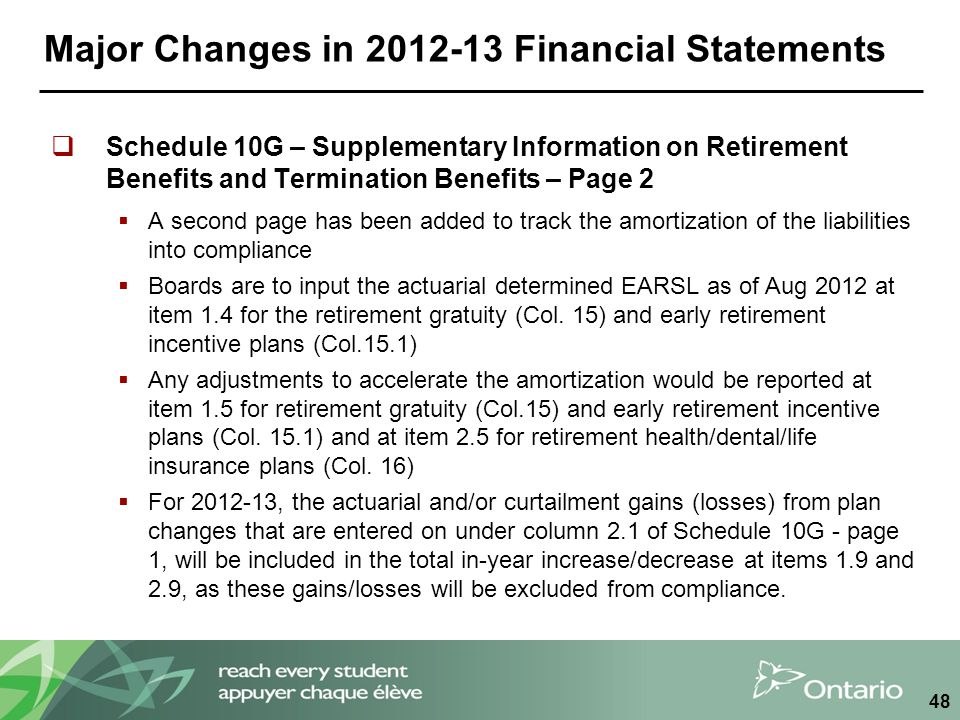 Major Changes in 2012-13 Financial Statements  Schedule 10G – Supplementary Information on Retirement Benefits and Termination Benefits – Page 2  A