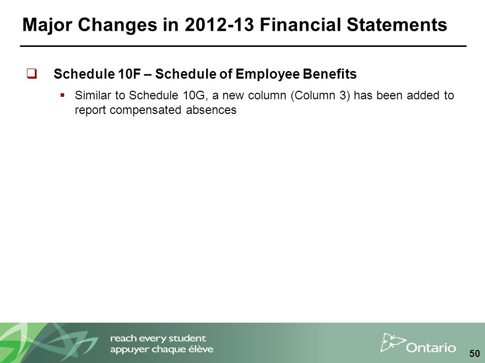 Major Changes in 2012-13 Financial Statements  Schedule 10F – Schedule of Employee Benefits  Similar to Schedule 10G, a new column (Column 3) has be