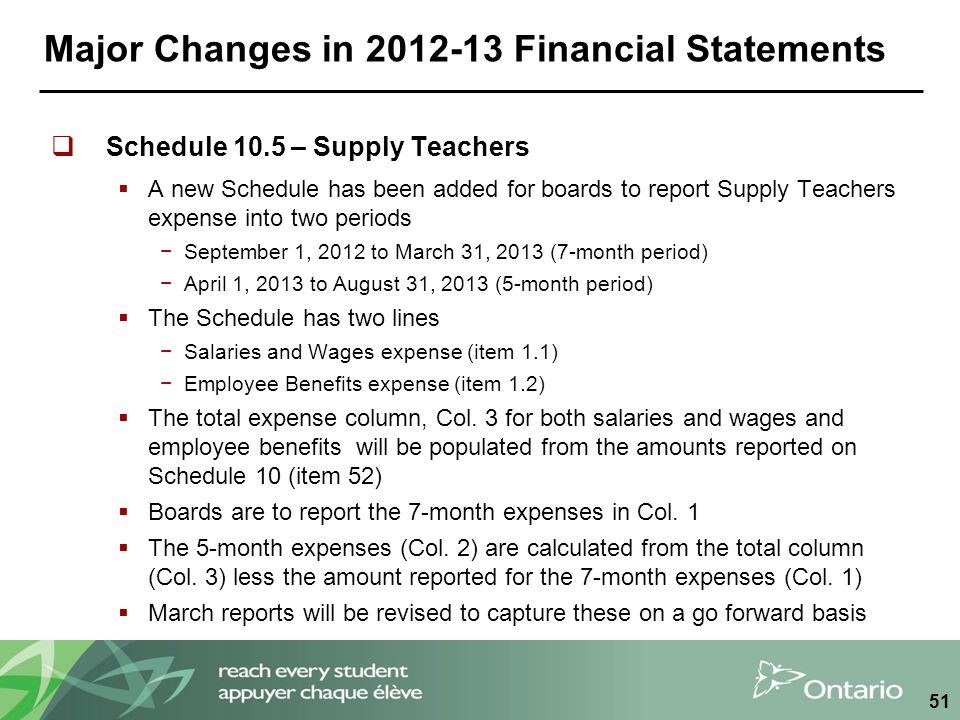 Major Changes in 2012-13 Financial Statements  Schedule 10.5 – Supply Teachers  A new Schedule has been added for boards to report Supply Teachers e