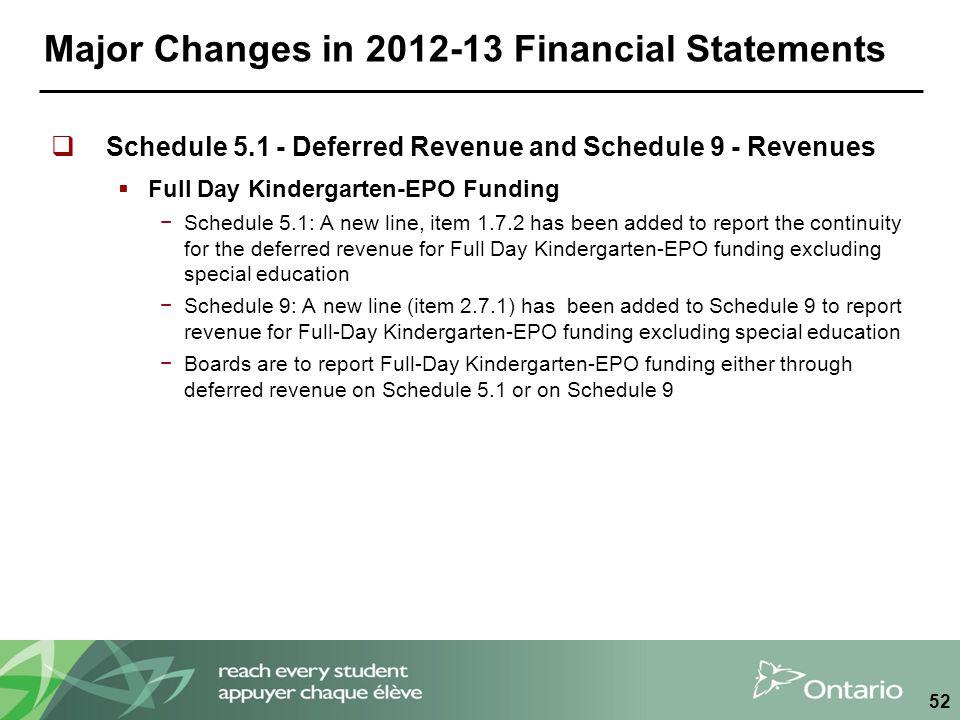 Major Changes in 2012-13 Financial Statements  Schedule 5.1 - Deferred Revenue and Schedule 9 - Revenues  Full Day Kindergarten-EPO Funding −Schedul