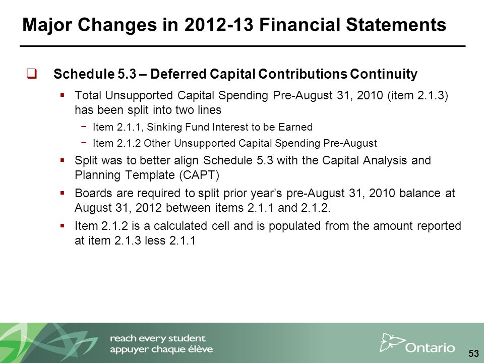 Major Changes in 2012-13 Financial Statements  Schedule 5.3 – Deferred Capital Contributions Continuity  Total Unsupported Capital Spending Pre-August 31, 2010 (item 2.1.3) has been split into two lines −Item 2.1.1, Sinking Fund Interest to be Earned −Item 2.1.2 Other Unsupported Capital Spending Pre-August  Split was to better align Schedule 5.3 with the Capital Analysis and Planning Template (CAPT)  Boards are required to split prior year's pre-August 31, 2010 balance at August 31, 2012 between items 2.1.1 and 2.1.2.