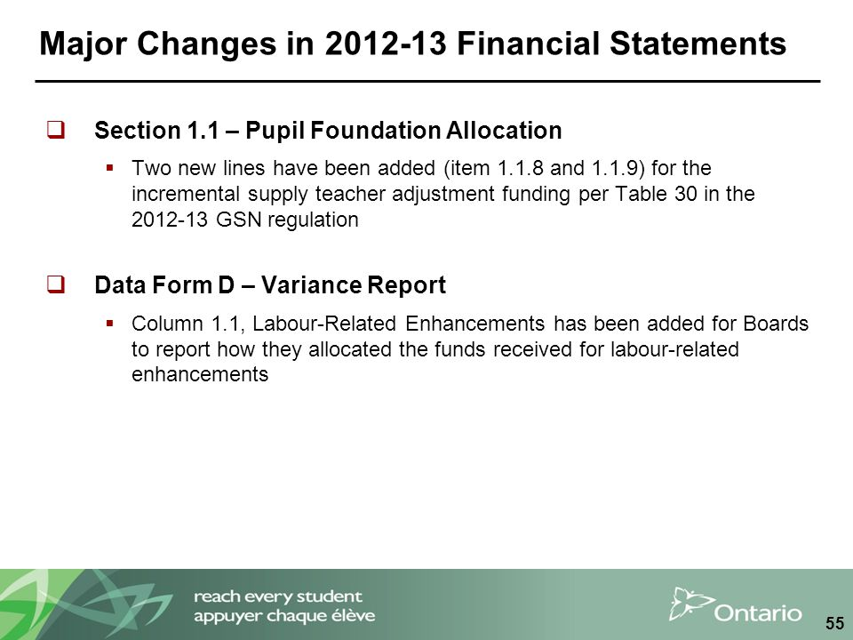 Major Changes in 2012-13 Financial Statements  Section 1.1 – Pupil Foundation Allocation  Two new lines have been added (item 1.1.8 and 1.1.9) for t
