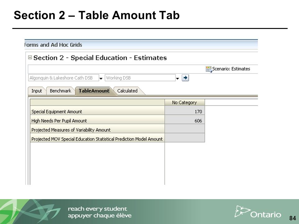 Section 2 – Table Amount Tab 84