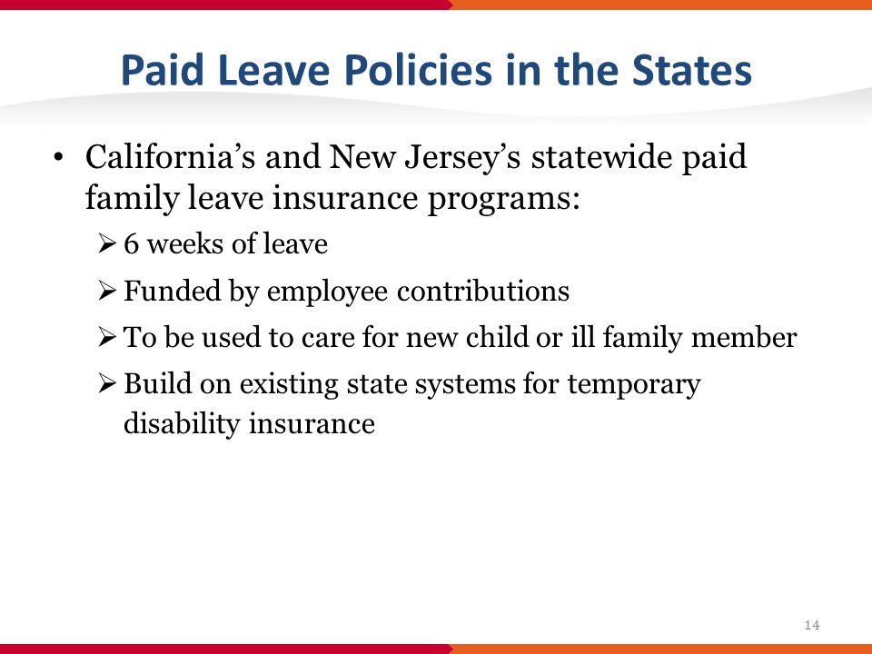 Paid Leave Policies in the States California's and New Jersey's statewide paid family leave insurance programs:  6 weeks of leave  Funded by employee contributions  To be used to care for new child or ill family member  Build on existing state systems for temporary disability insurance 14