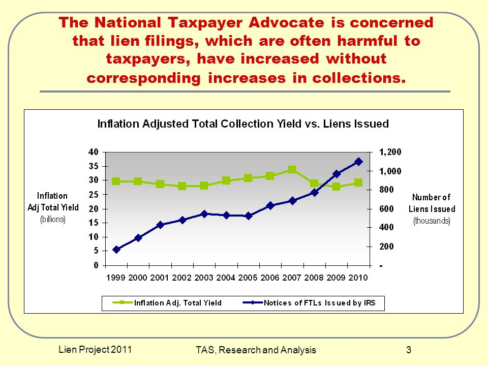 Lien Project 2011 TAS, Research and Analysis 3 The National Taxpayer Advocate is concerned that lien filings, which are often harmful to taxpayers, ha