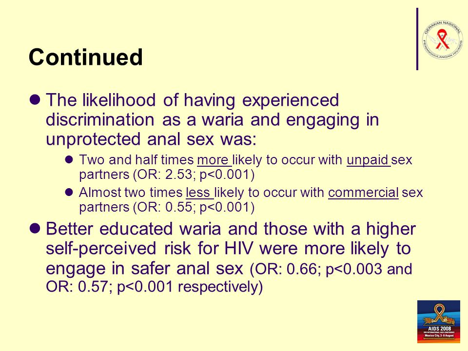Continued The likelihood of having experienced discrimination as a waria and engaging in unprotected anal sex was: Two and half times more likely to o