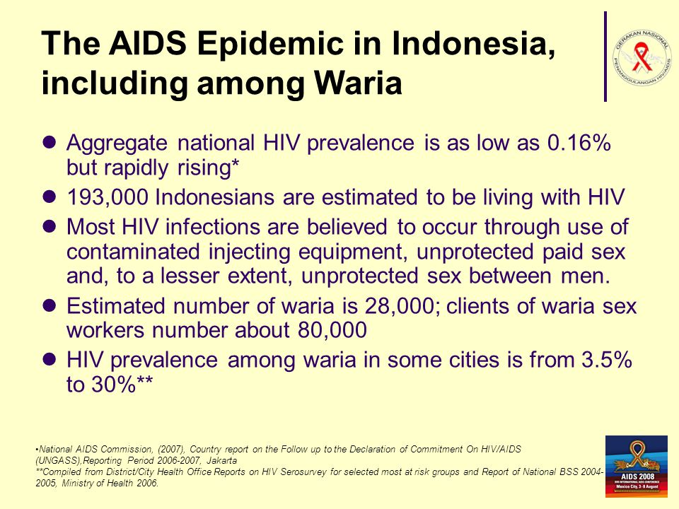 The AIDS Epidemic in Indonesia, including among Waria Aggregate national HIV prevalence is as low as 0.16% but rapidly rising* 193,000 Indonesians are