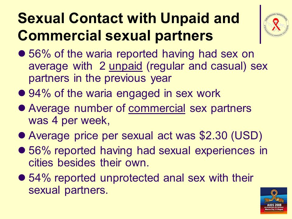 Sexual Contact with Unpaid and Commercial sexual partners 56% of the waria reported having had sex on average with 2 unpaid (regular and casual) sex p