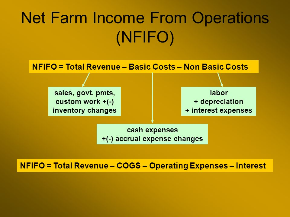 Net Farm Income From Operations (NFIFO) NFIFO = Total Revenue – Basic Costs – Non Basic Costs sales, govt.