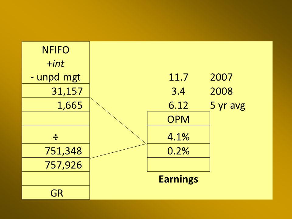 NFIFO +int - unpd mgt11.72007 31,1573.42008 1,6656.125 yr avg OPM ÷4.1% 751,3480.2% 757,926 Earnings GR