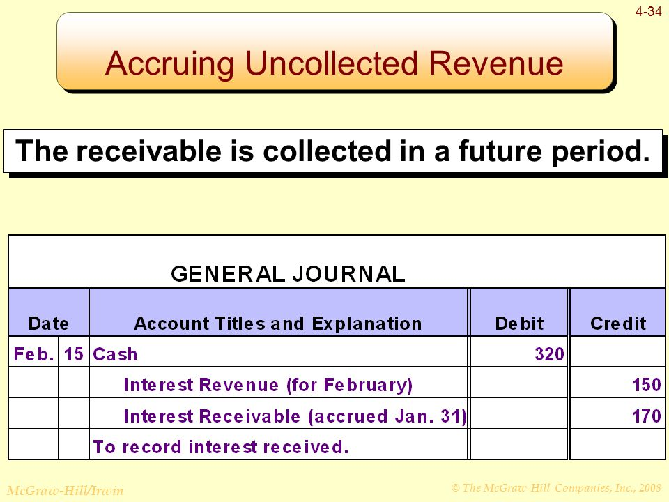 © The McGraw-Hill Companies, Inc., 2008 McGraw-Hill/Irwin 4-34 The receivable is collected in a future period.
