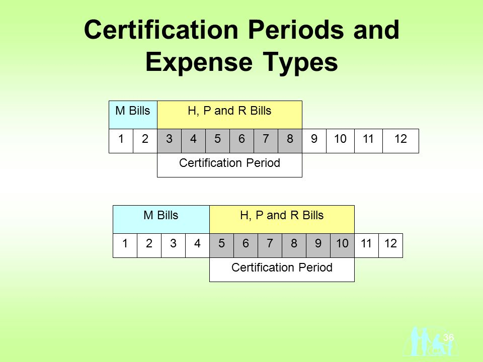 36 Certification Periods and Expense Types 345678219101112 Certification Period H, P and R BillsM Bills 345678219101112 Certification Period H, P and R BillsM Bills