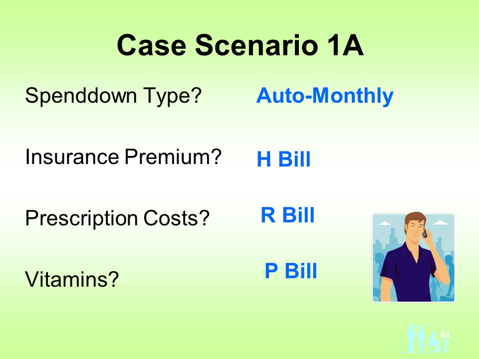 44 Case Scenario 1A Spenddown Type. Insurance Premium.