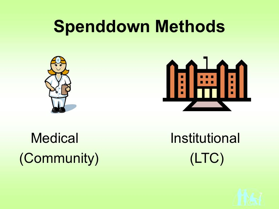 7 Spenddown Methods Medical (Community) Institutional (LTC)