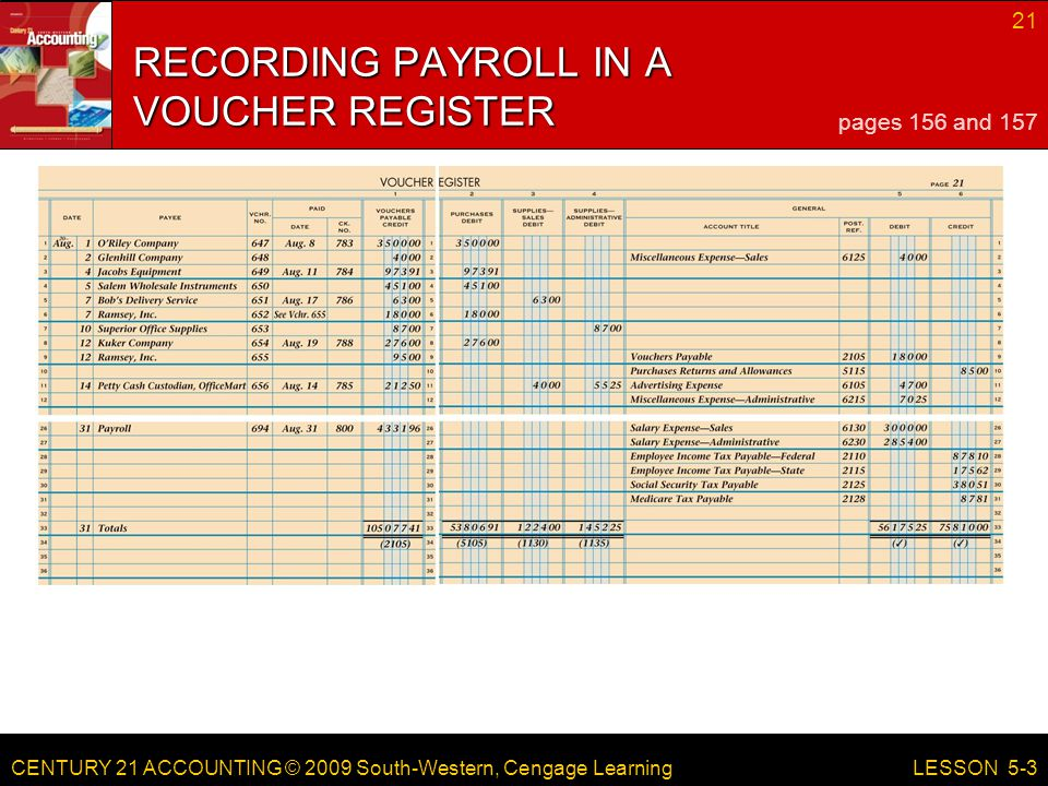 CENTURY 21 ACCOUNTING © 2009 South-Western, Cengage Learning 21 LESSON 5-3 RECORDING PAYROLL IN A VOUCHER REGISTER pages 156 and 157