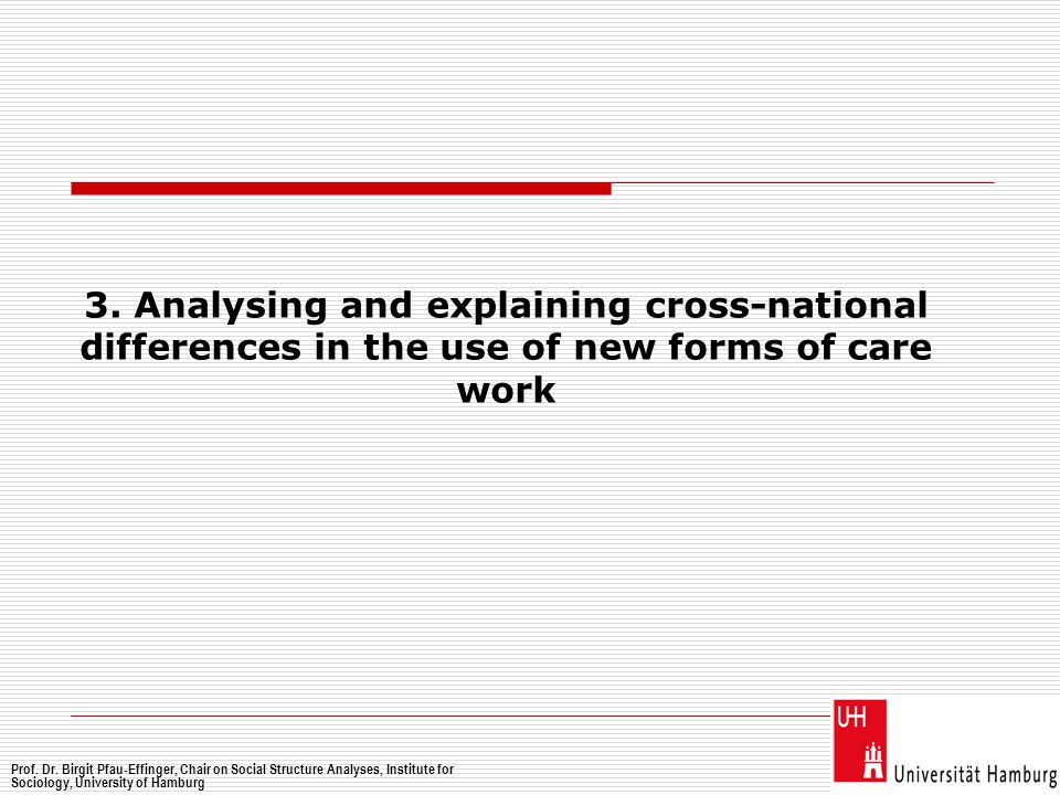 3. Analysing and explaining cross-national differences in the use of new forms of care work Prof. Dr. Birgit Pfau-Effinger, Chair on Social Structure