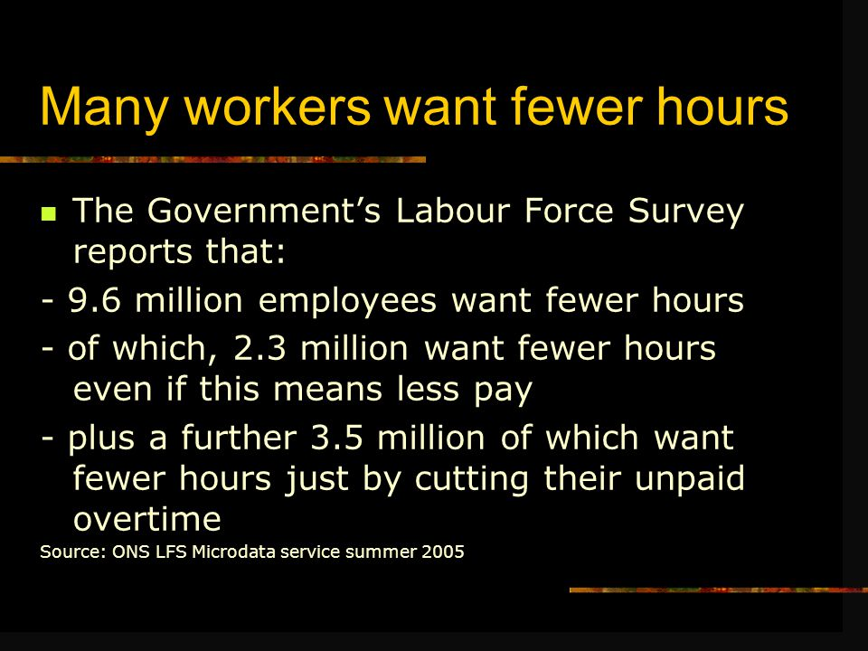 Many workers want fewer hours The Government's Labour Force Survey reports that: - 9.6 million employees want fewer hours - of which, 2.3 million want fewer hours even if this means less pay - plus a further 3.5 million of which want fewer hours just by cutting their unpaid overtime Source: ONS LFS Microdata service summer 2005
