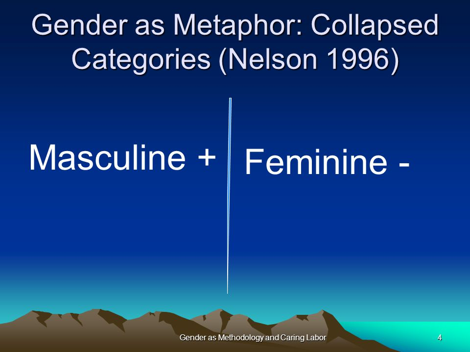 Gender as Metaphor: Collapsed Categories (Nelson 1996) Masculine + Feminine - Gender as Methodology and Caring Labor4