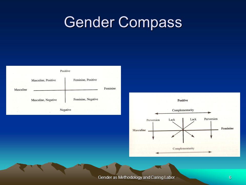 6 Gender Compass