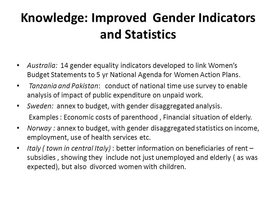 Improved Budget Procedures Sweden : Introduction of gender sensitive performance indicators.