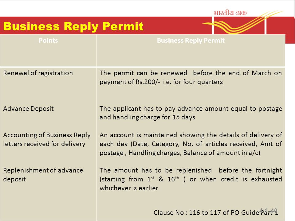 Business Reply Permit PointsBusiness Reply Permit Renewal of registration Advance Deposit Accounting of Business Reply letters received for delivery Replenishment of advance deposit The permit can be renewed before the end of March on payment of Rs.200/- i.e.